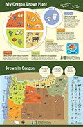 My Oregon Plate Nutrition & Map Document
