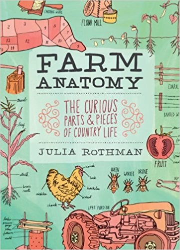 14136Farm Anatomy- The Curious Parts & Pieces of Country Life